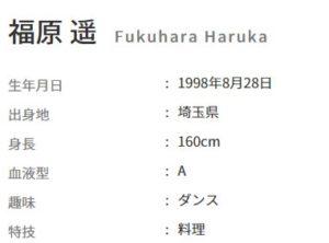 fukuharaharuka-kenon