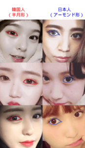 korea-japan-eyes